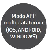 modo-app-multiplataforma